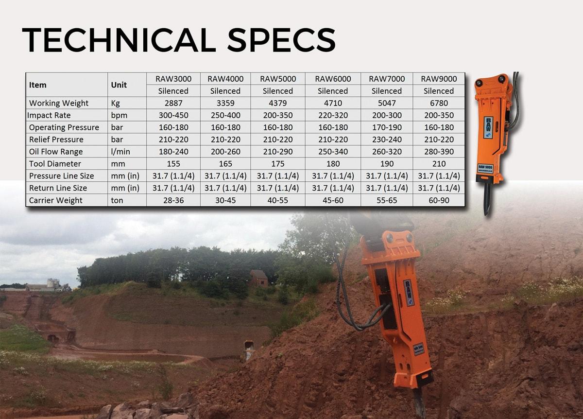 Heavy-hydraulic-breaker-tech-specs