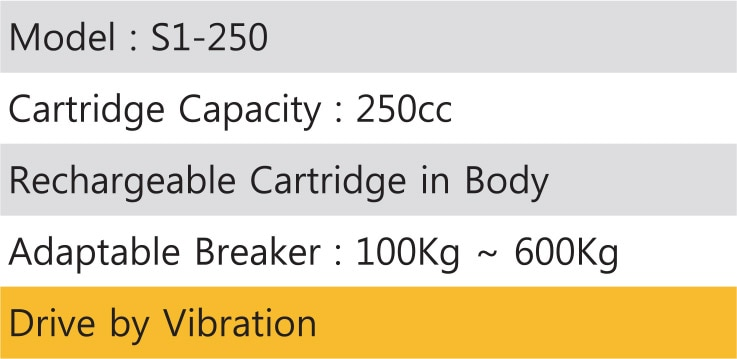 Breaker Grease Pump Specs