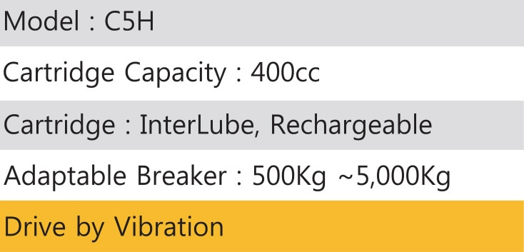 Breaker lubrication grease pump specs