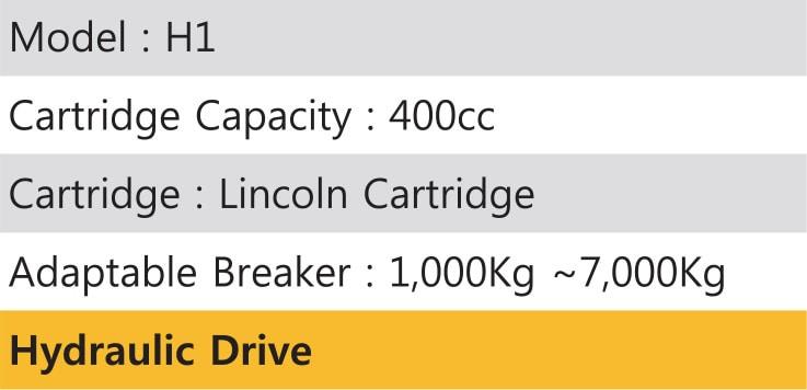 Hydraulic breaker lubrication specs