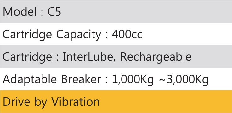 Hydraulic breaker lubrication system specs