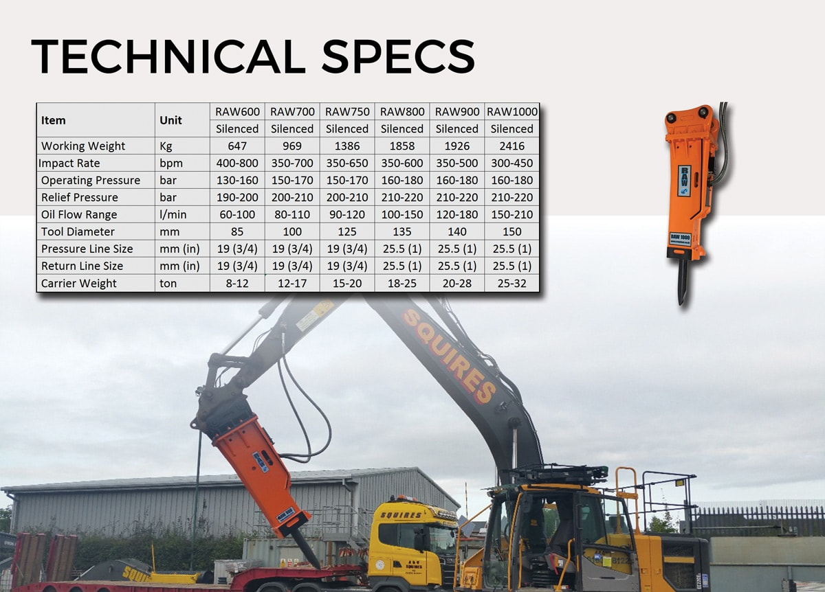 Medium-hydraulic-breaker-tech-specs